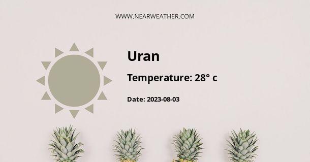 Weather in Uran