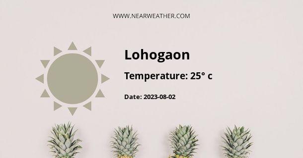Weather in Lohogaon