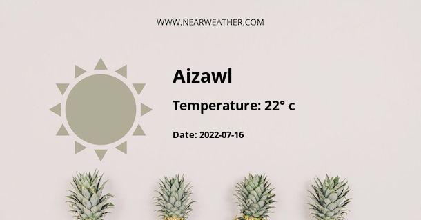 Weather in Aizawl