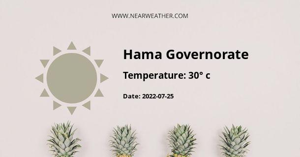 Weather in Hama Governorate