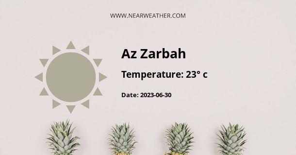 Weather in Az Zarbah