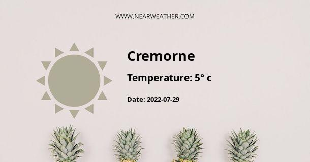 Weather in Cremorne