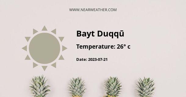 Weather in Bayt Duqqū