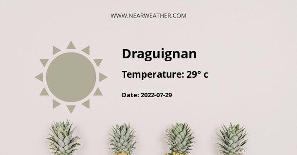 Weather in Draguignan