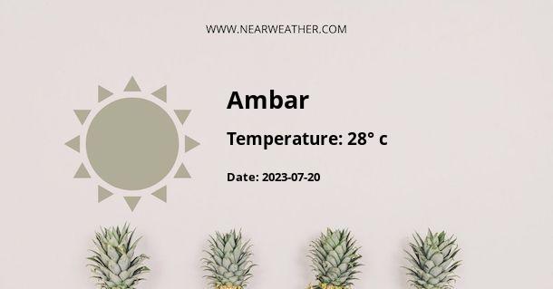 Weather in Ambar