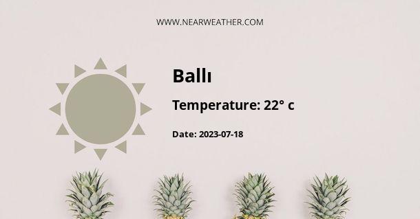 Weather in Ballı