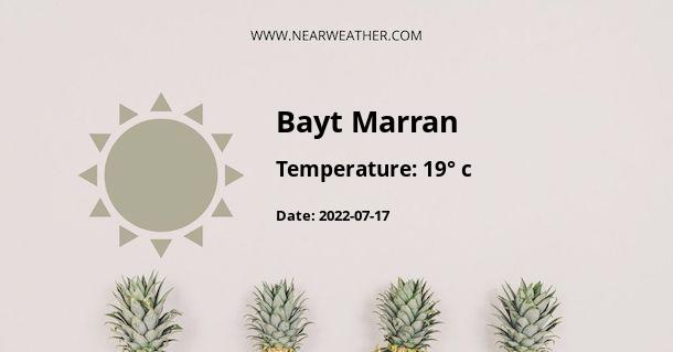 Weather in Bayt Marran