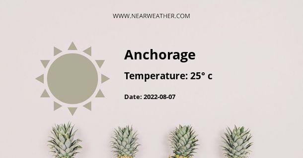 Weather in Anchorage