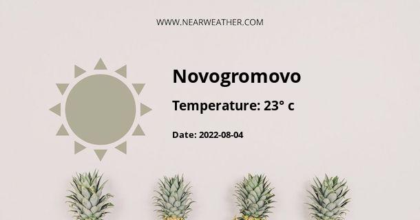 Weather in Novogromovo