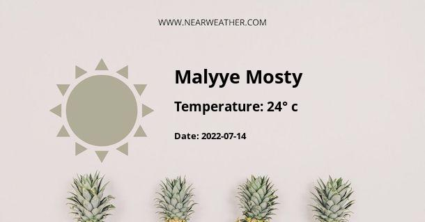Weather in Malyye Mosty
