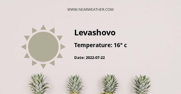 Weather in Levashovo