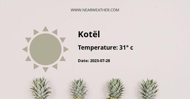 Weather in Kotël