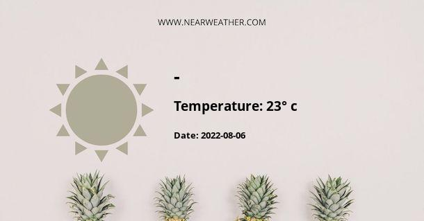 Weather in -