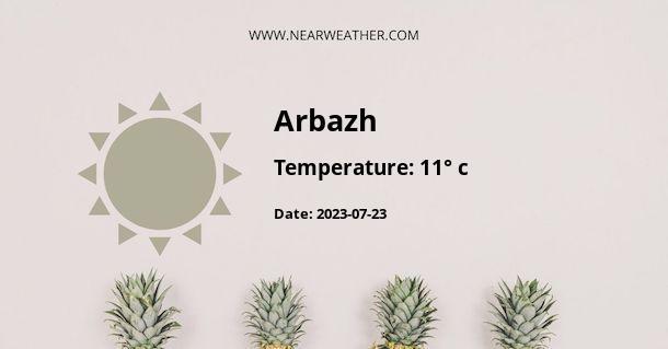 Weather in Arbazh