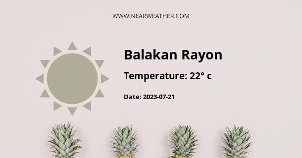 Weather in Balakan Rayon