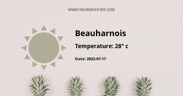 Weather in Beauharnois