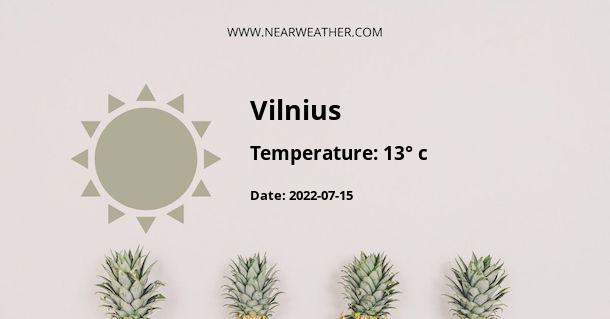 Weather in Vilnius