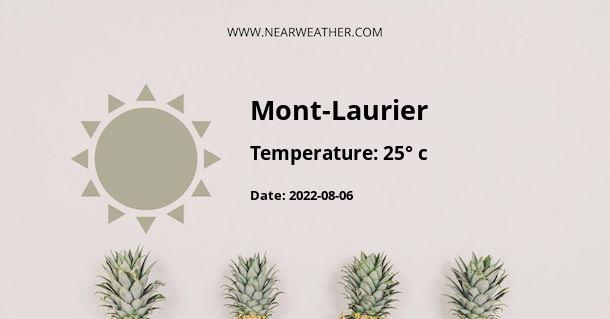 Weather in Mont-Laurier