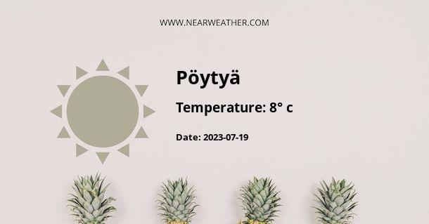 Weather in Pöytyä