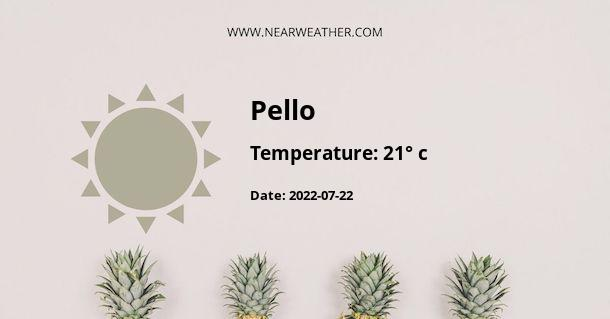 Weather in Pello