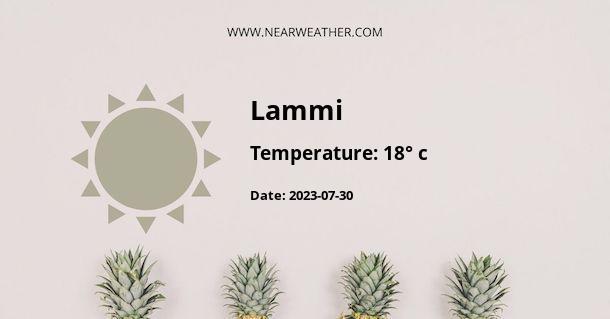 Weather in Lammi