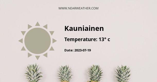 Weather in Kauniainen