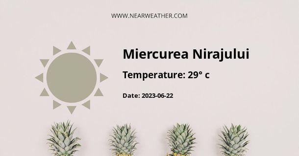 Weather in Miercurea Nirajului