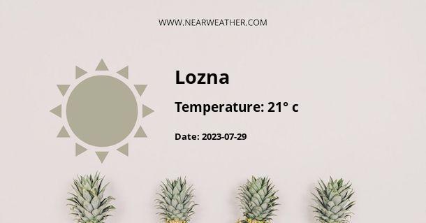 Weather in Lozna