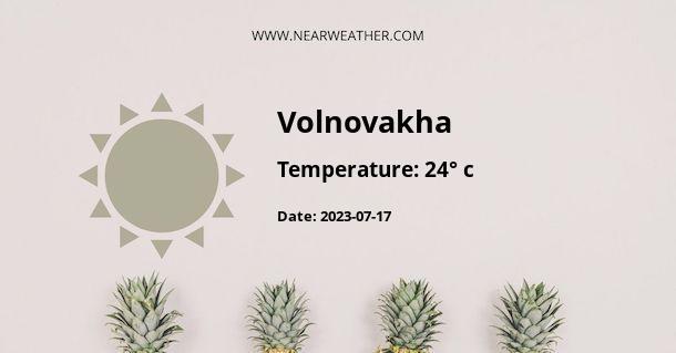 Weather in Volnovakha