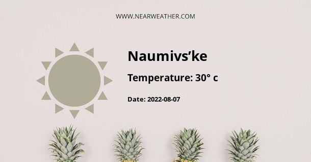 Weather in Naumivs'ke