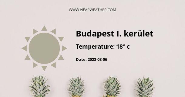 Weather in Budapest I. kerület