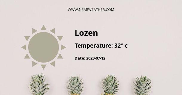 Weather in Lozen