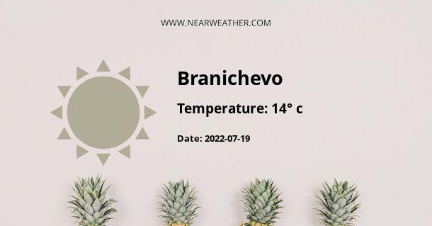 Weather in Branichevo