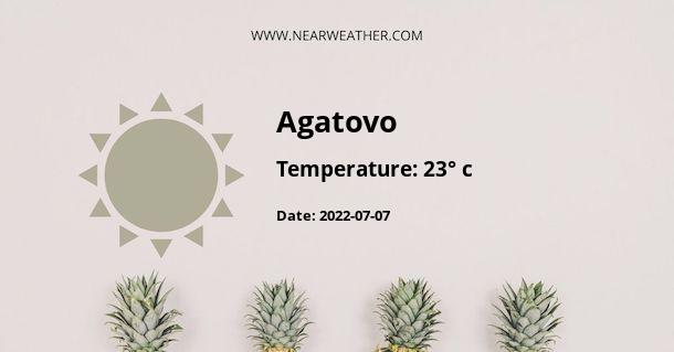 Weather in Agatovo