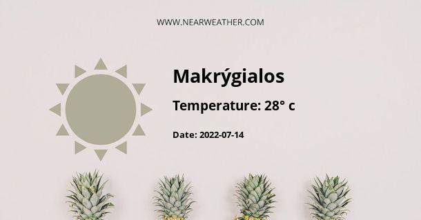 Weather in Makrýgialos