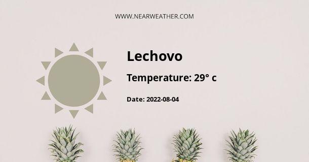 Weather in Lechovo