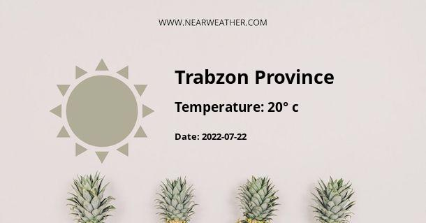 Weather in Trabzon Province